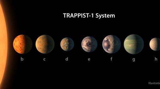 Descubierto nuevo sistema solar: Trappist-1